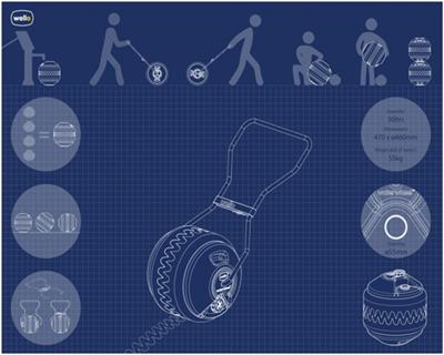 Компания Wello создало Waterwheel, чтобы женщины развивающихся стран не таскали чаны с водой на голове