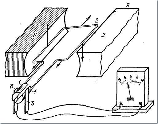 индукционный генератор переменного тока