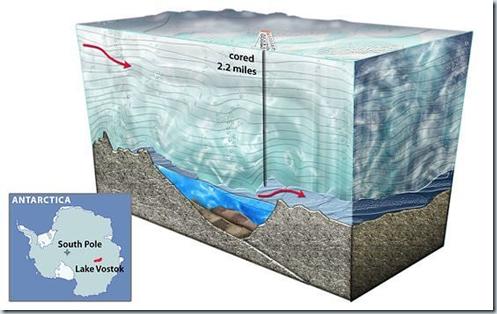 3d модель-схема озера восток