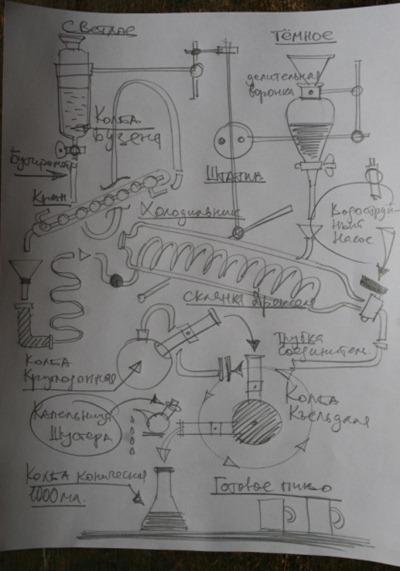 чертеж пивомешалки из подручных средств