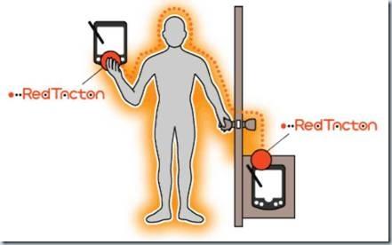 RedTacton: передача данных через кожный покров