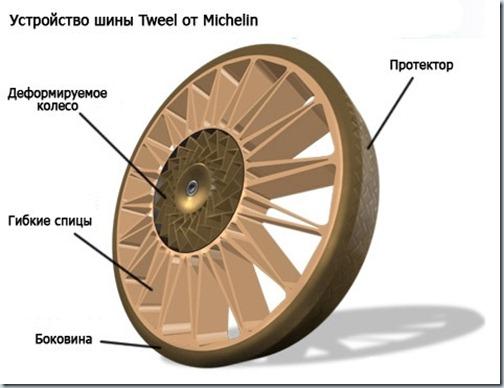 из чего состоит шина-колесо