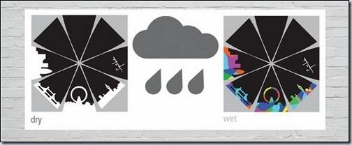 зонт до и после дождя